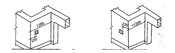 预埋穿线管方法5