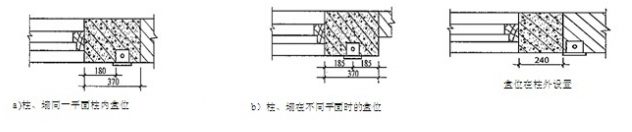 预埋穿线管方法3