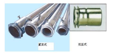 热镀锌穿线管连接方式