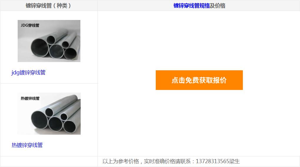 Φ20镀锌线管价格表