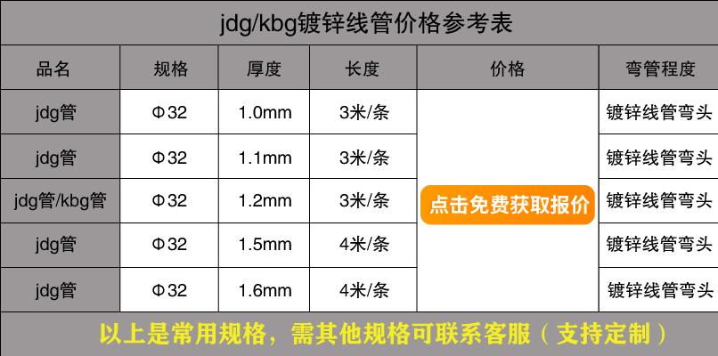 【Φ32】jdg/kbg电线管