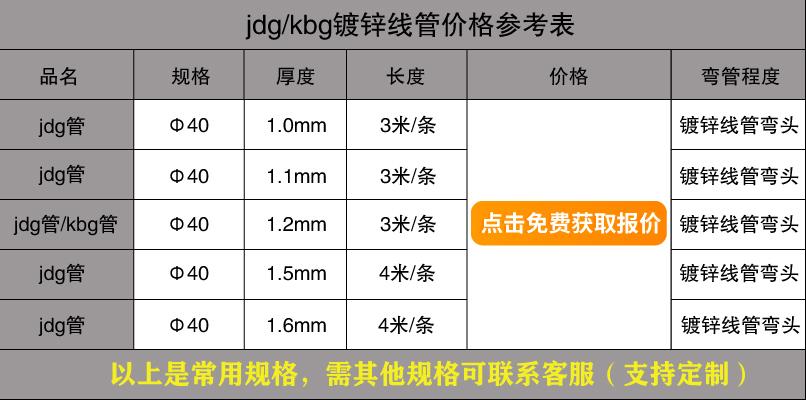 【Φ40】jdg管/kbg管