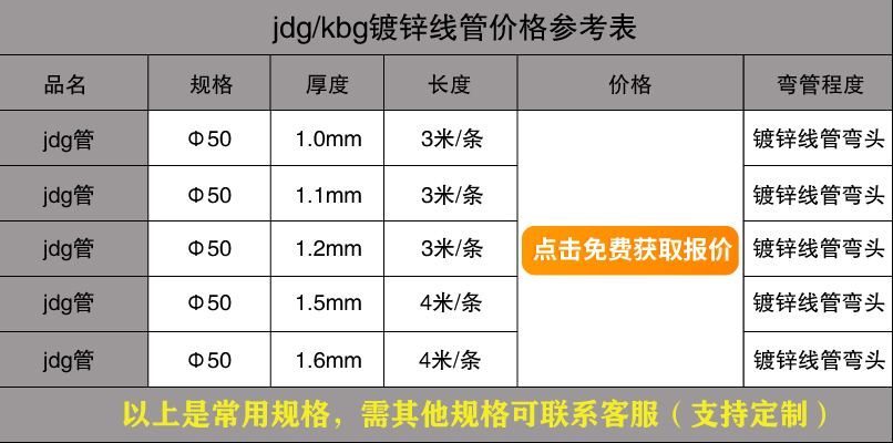 【Φ50】jdg管/kbg管