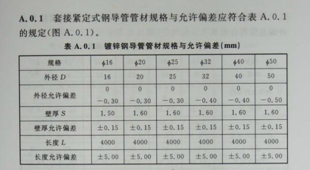 jdg镀锌线管国标厚度标准