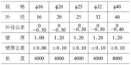 KBG管规格厚度参数