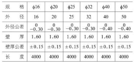 JDG管规格厚度参数