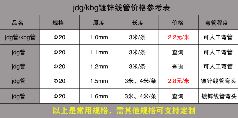 JDG管价格