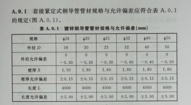 JDG管标准厚度表