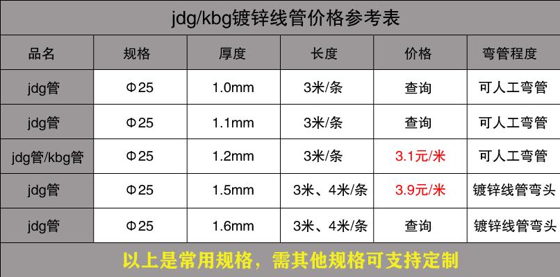 KBG价格表