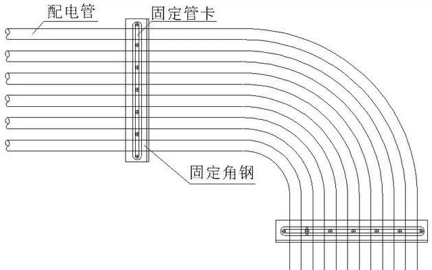 镀锌线管敷设