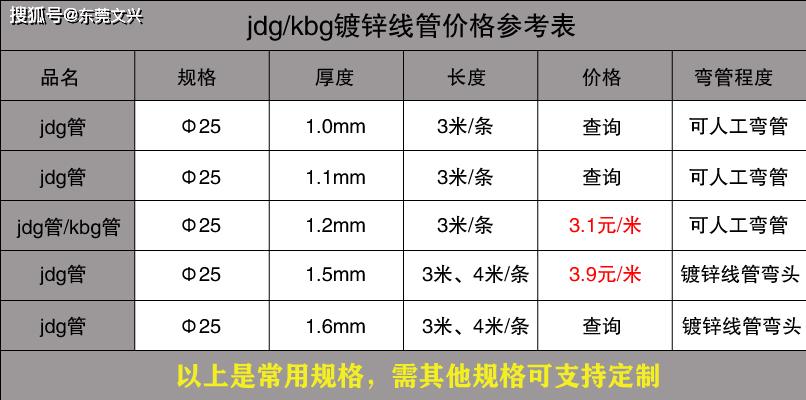 jdg25管价格多少钱